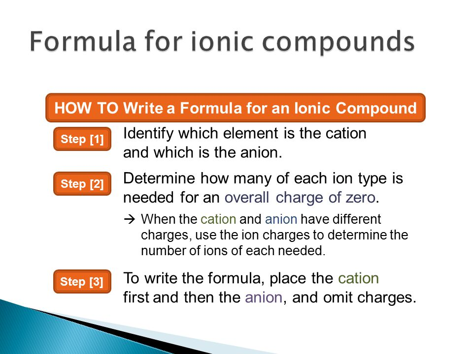Formula for ionic compounds