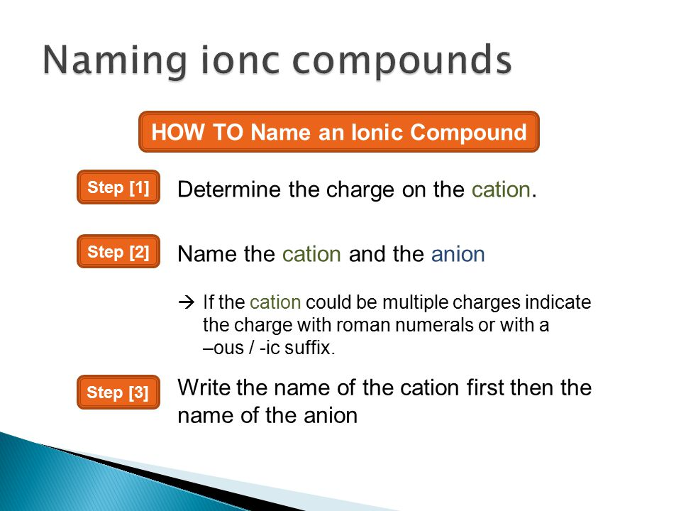 HOW TO Name an Ionic Compound