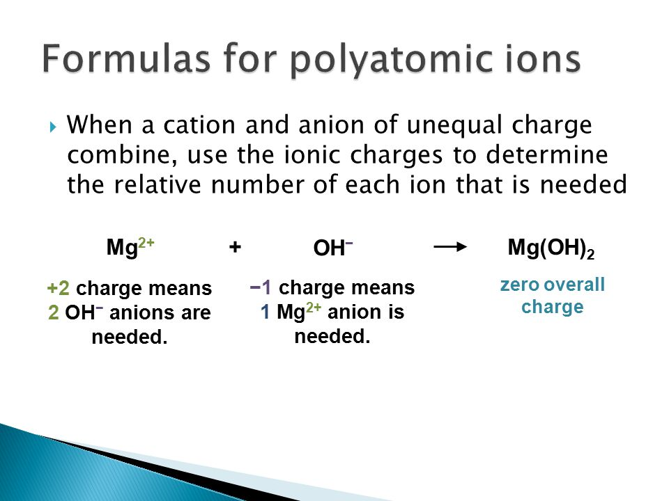 Formulas for polyatomic ions