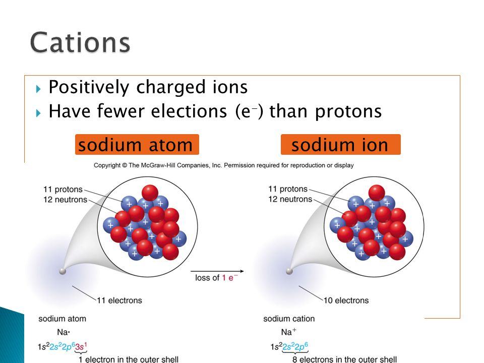 Cations Positively charged ions Have fewer elections (e-) than protons