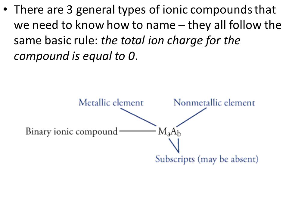 There are 3 general types of ionic compounds that we need to know how to name – they all follow the same basic rule: the total ion charge for the compound is equal to 0.