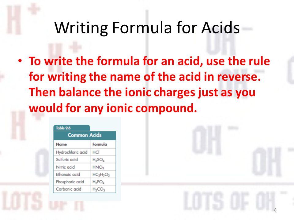 Writing Formula for Acids