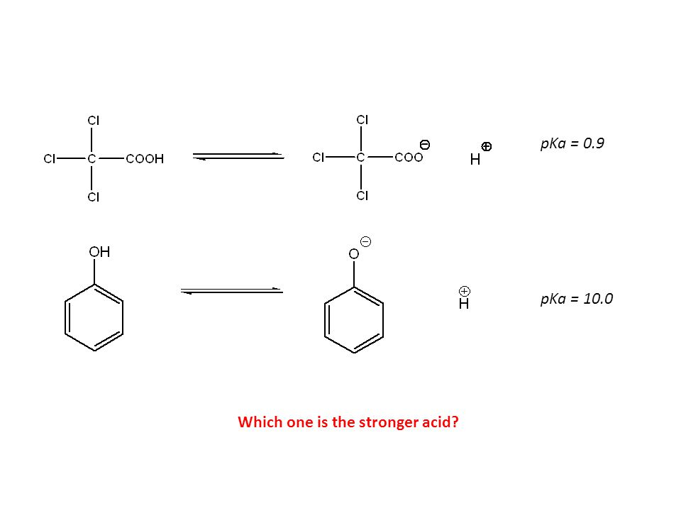 pKa = 0.9 pKa = 10.0 Which one is the stronger acid