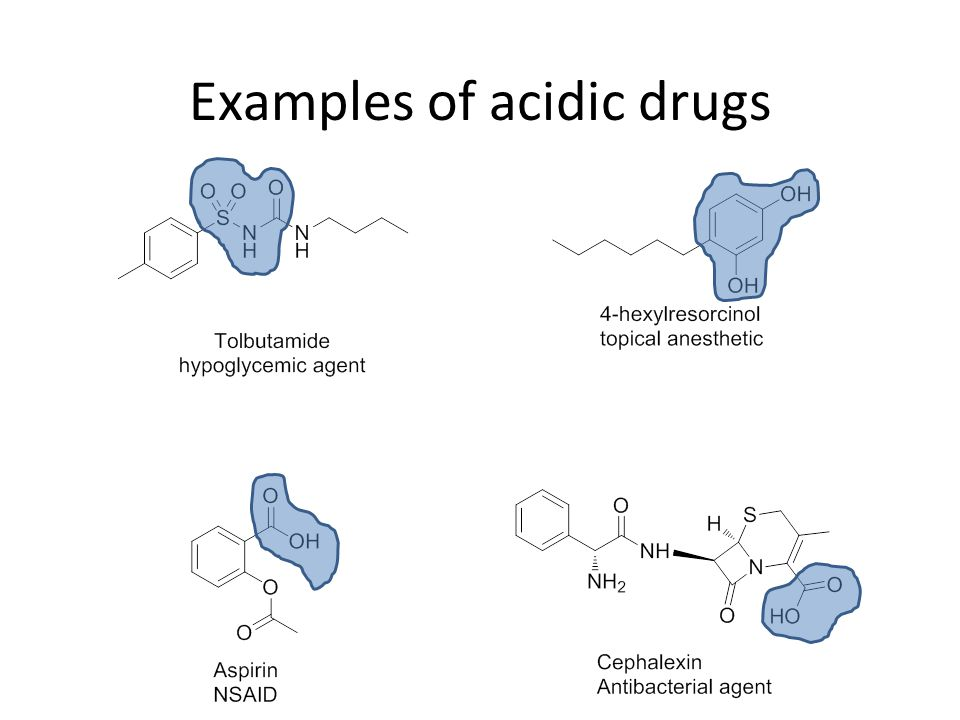 Examples of acidic drugs