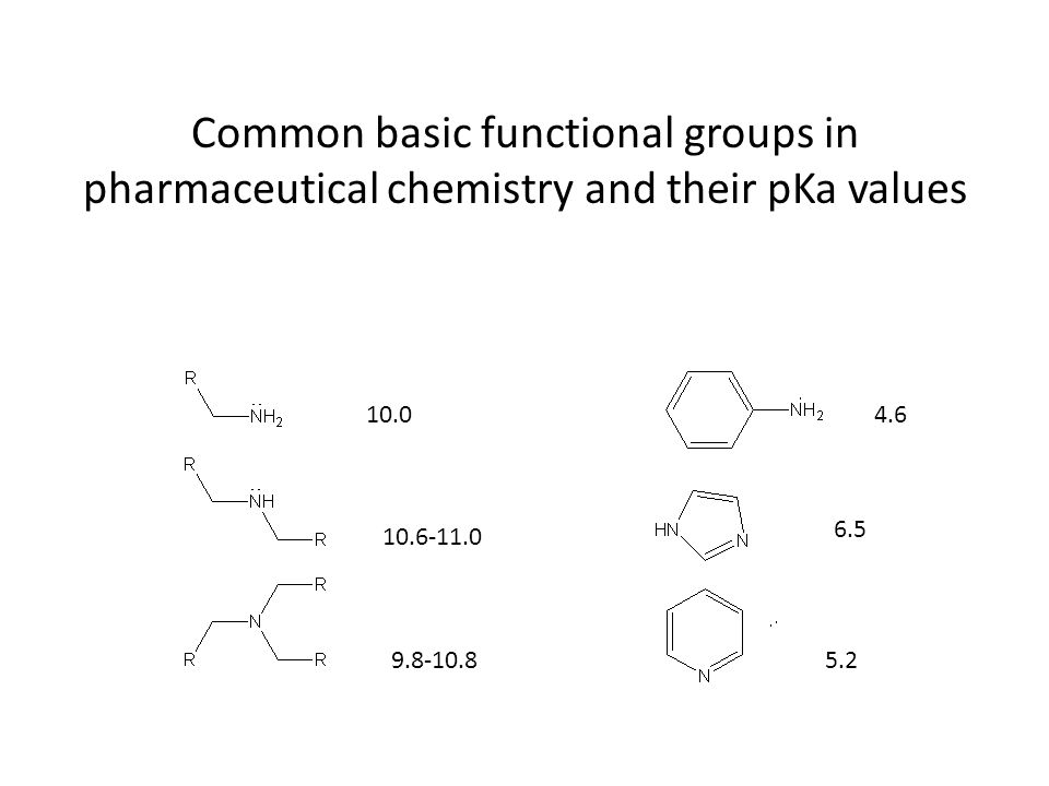 Common basic functional groups in pharmaceutical chemistry and their pKa values