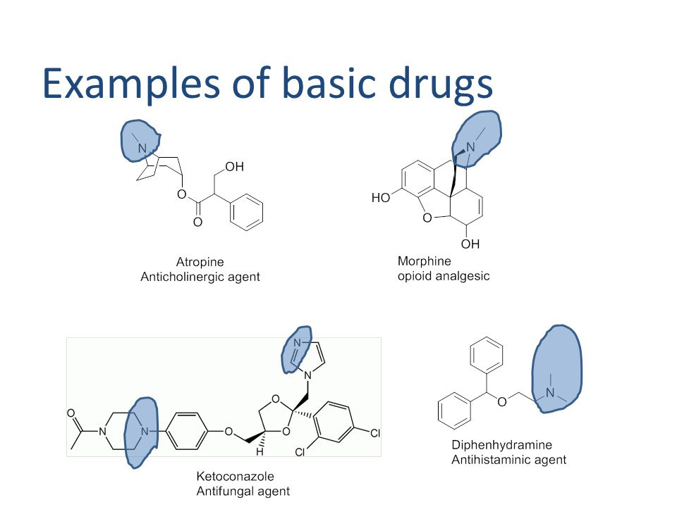Examples of basic drugs