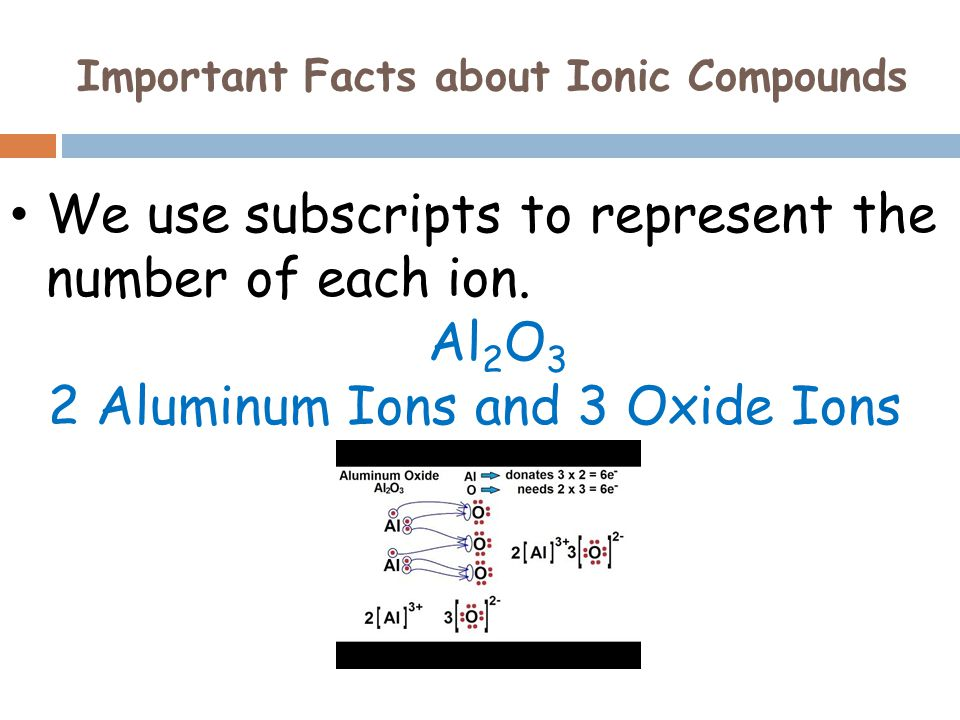 Important Facts about Ionic Compounds