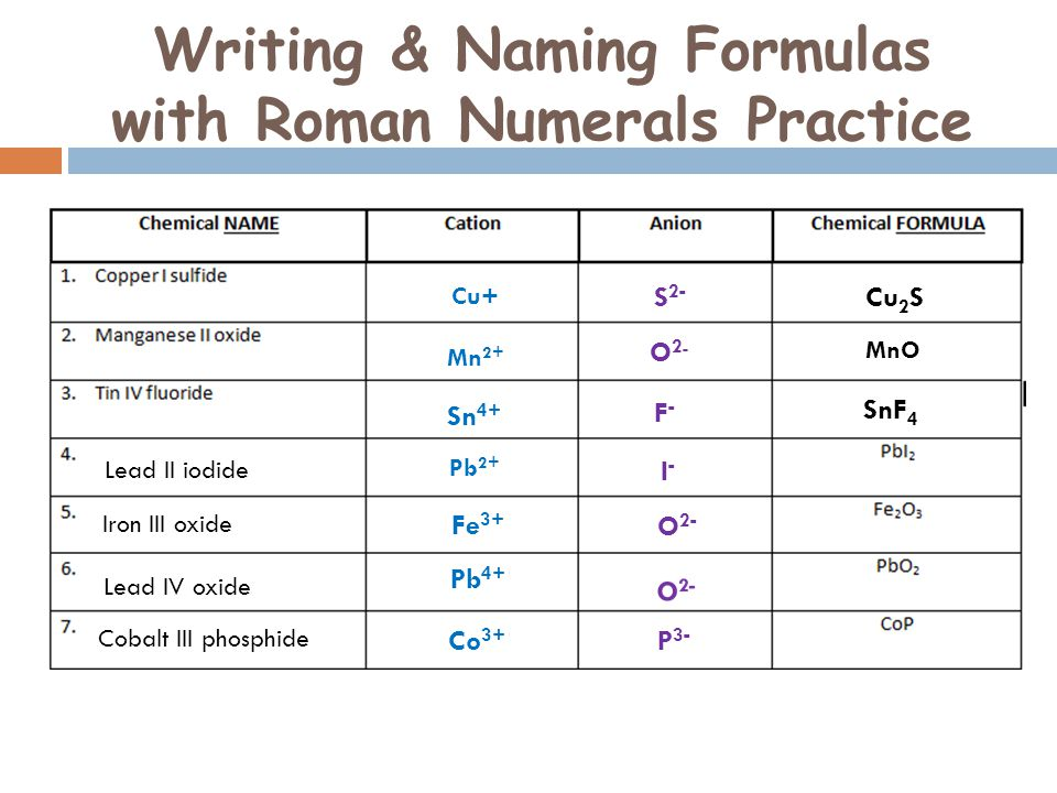 Writing & Naming Formulas with Roman Numerals Practice
