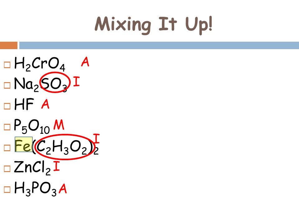 Mixing It Up! H2CrO4 chromic acid Na2SO3 sodium sulfite