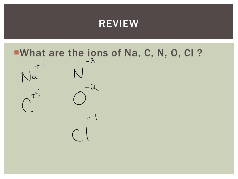 Review What are the ions of Na, C, N, O, Cl