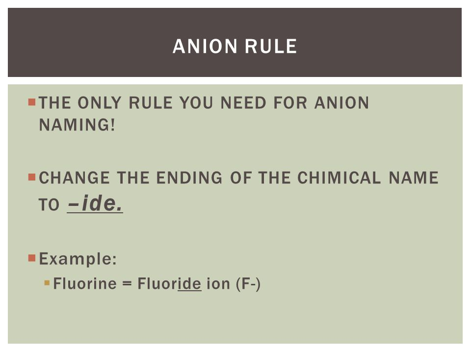 Anion RULE THE ONLY RULE YOU NEED FOR ANION NAMING!