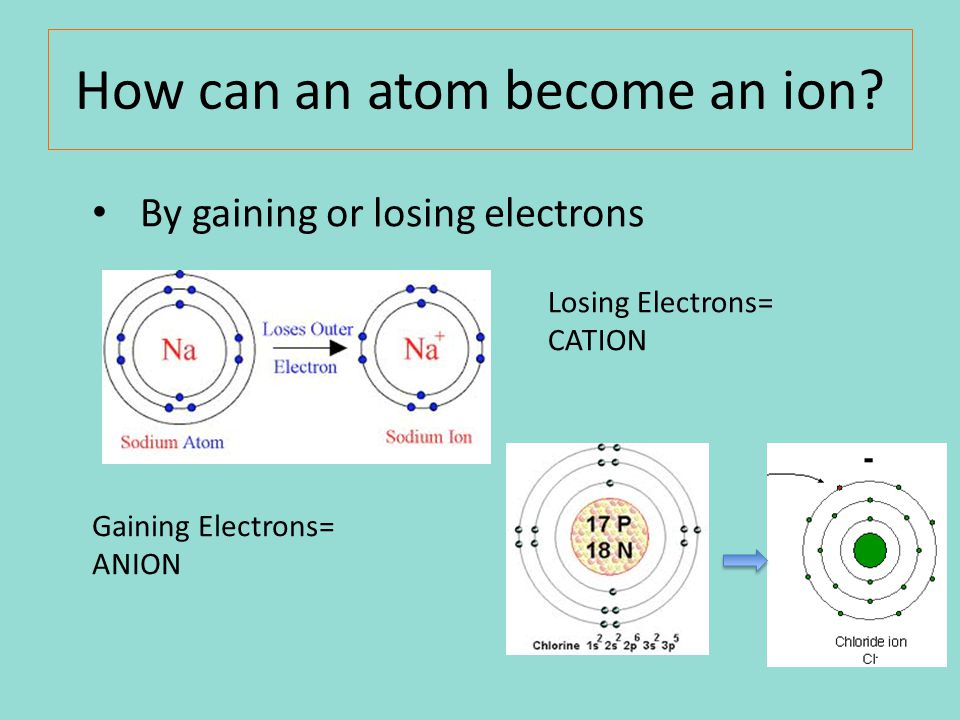 How can an atom become an ion