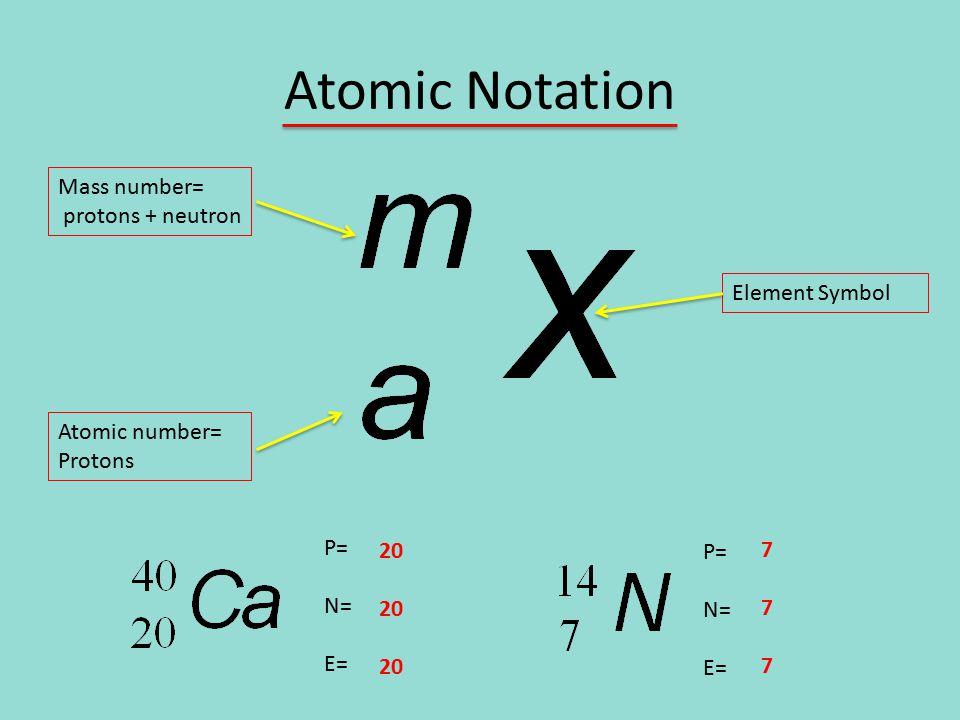 Atomic Notation Mass number= protons + neutron Element Symbol