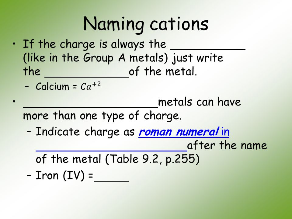 Naming cations If the charge is always the (like in the Group A metals) just write the of the metal.