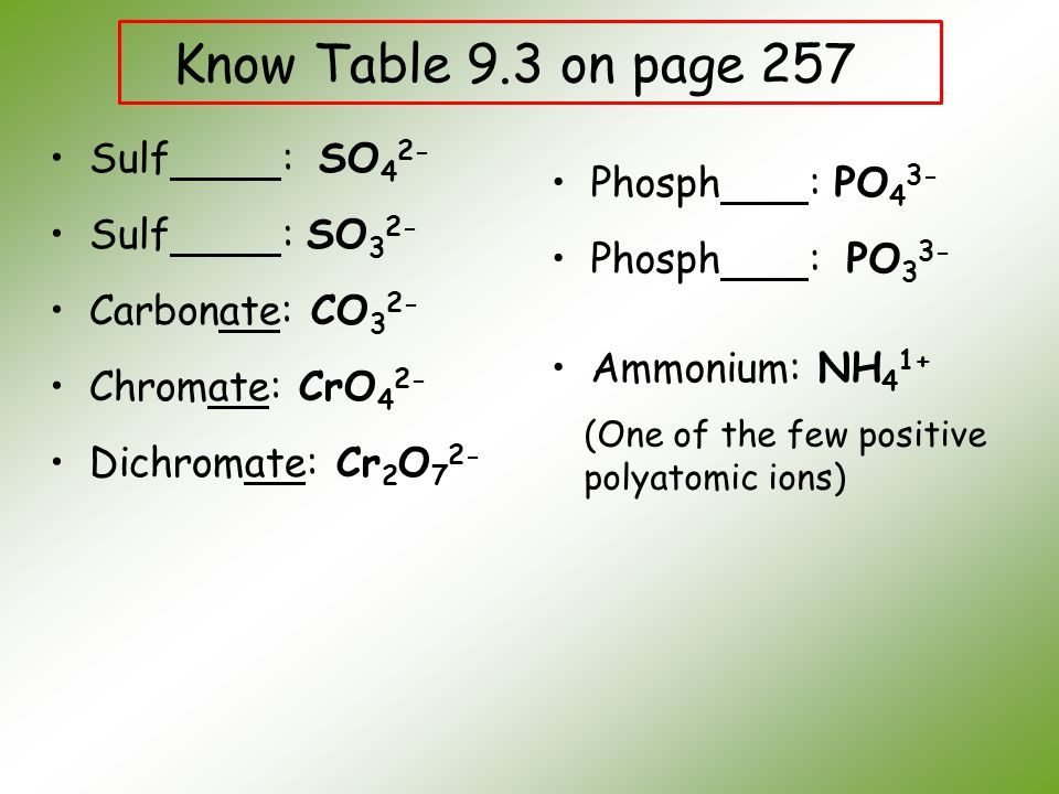 Know Table 9.3 on page 257 Sulf : SO42- Phosph : PO43- Sulf : SO32-