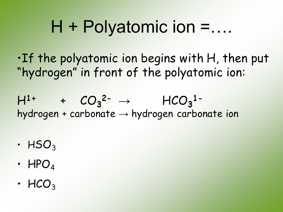 H + Polyatomic ion =….