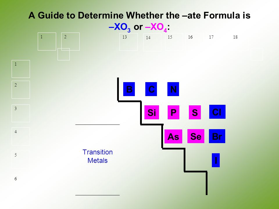 A Guide to Determine Whether the –ate Formula is –XO3 or –XO4: