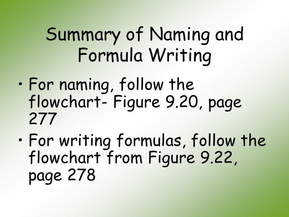 Summary of Naming and Formula Writing