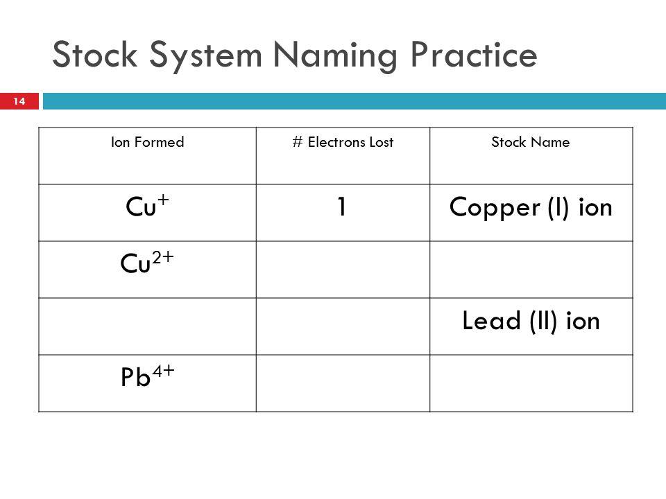 Stock System Naming Practice