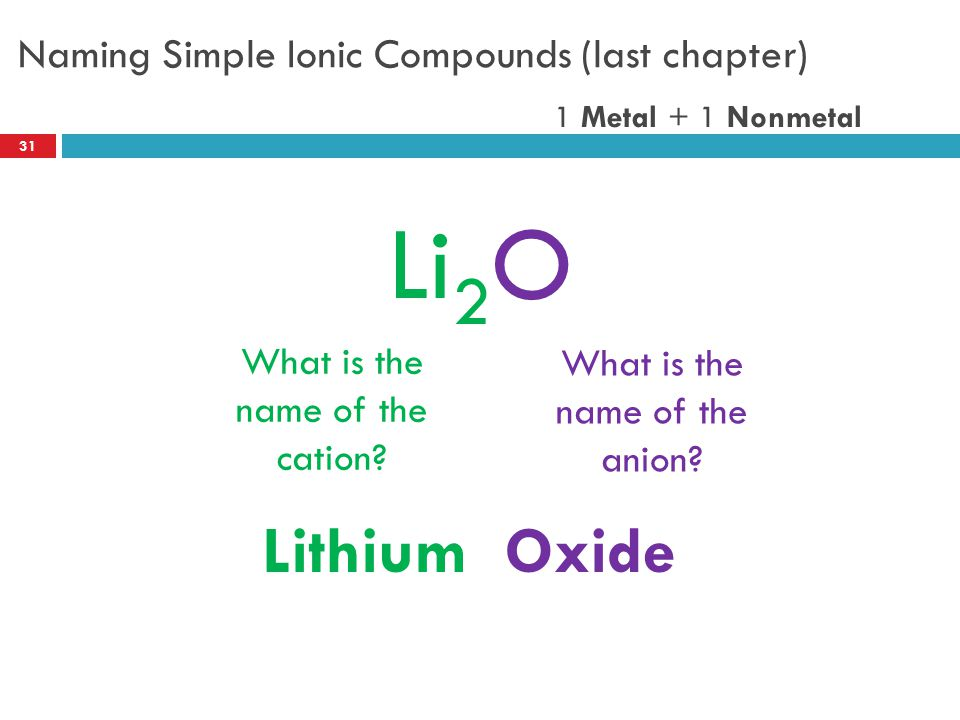 Naming Simple Ionic Compounds (last chapter)