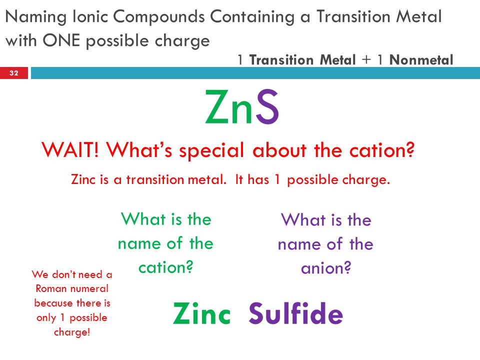 ZnS Zinc Sulfide WAIT! What's special about the cation
