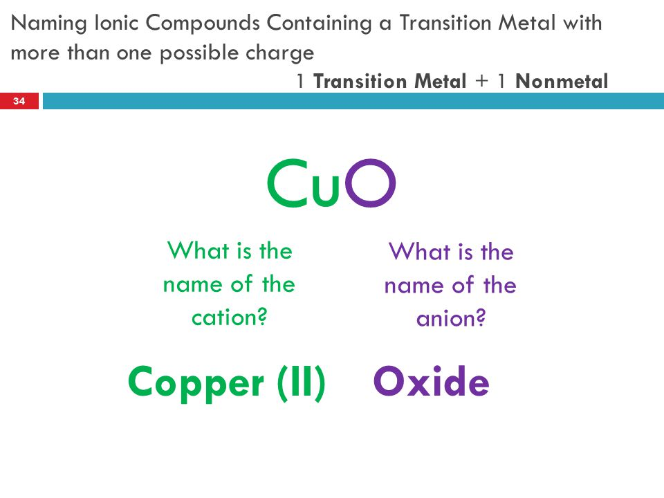 CuO Copper (II) Oxide What is the name of the cation