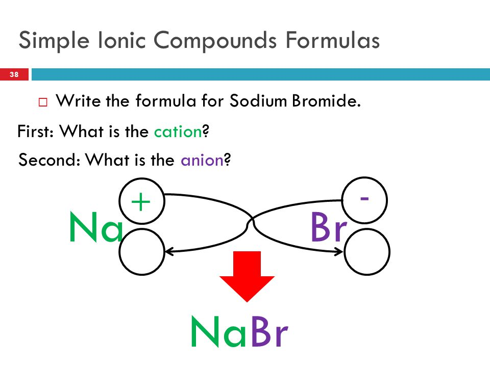 how to find the formula of binary ionic compounds