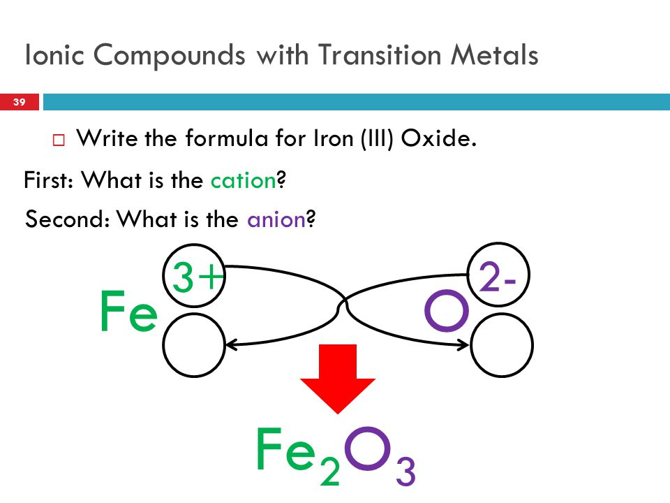 Ionic Compounds with Transition Metals