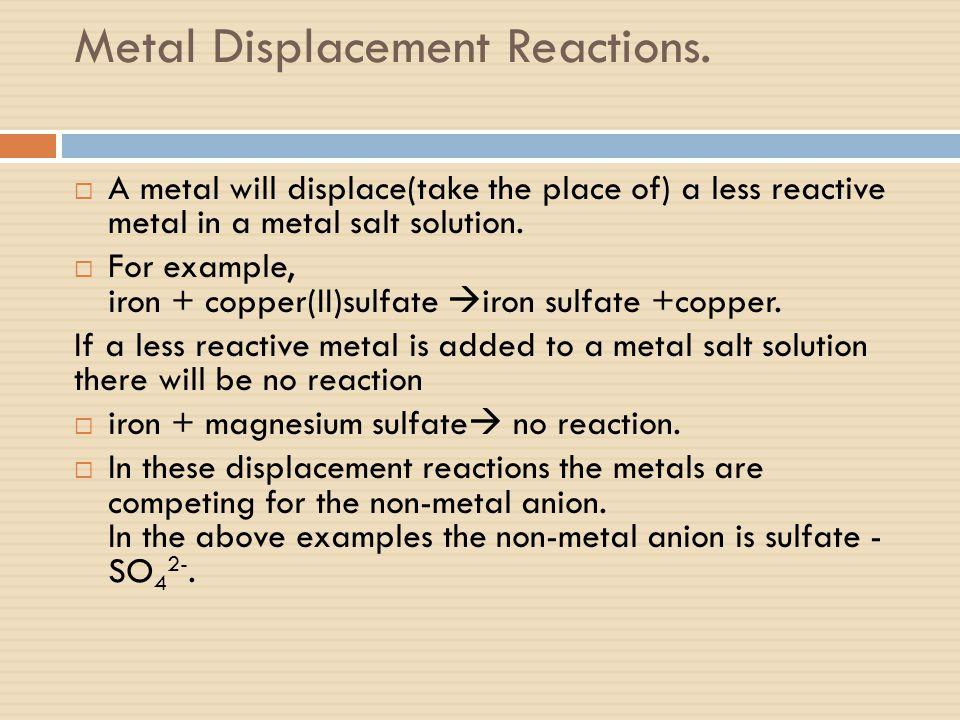 Metal Displacement Reactions.