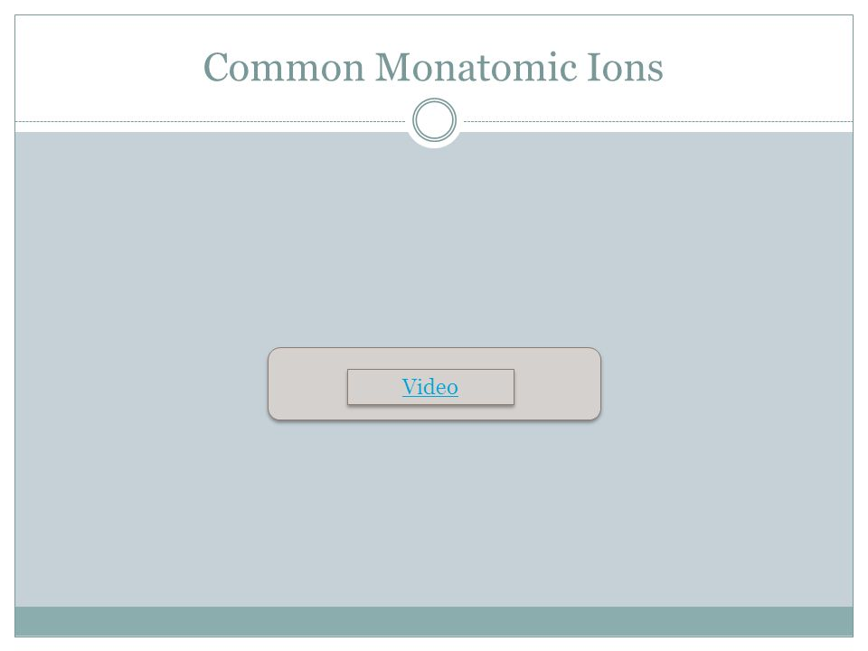 Common Monatomic Ions Video