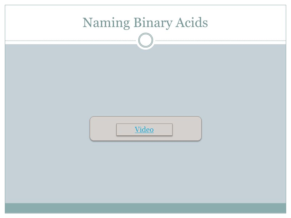 Naming Binary Acids Video