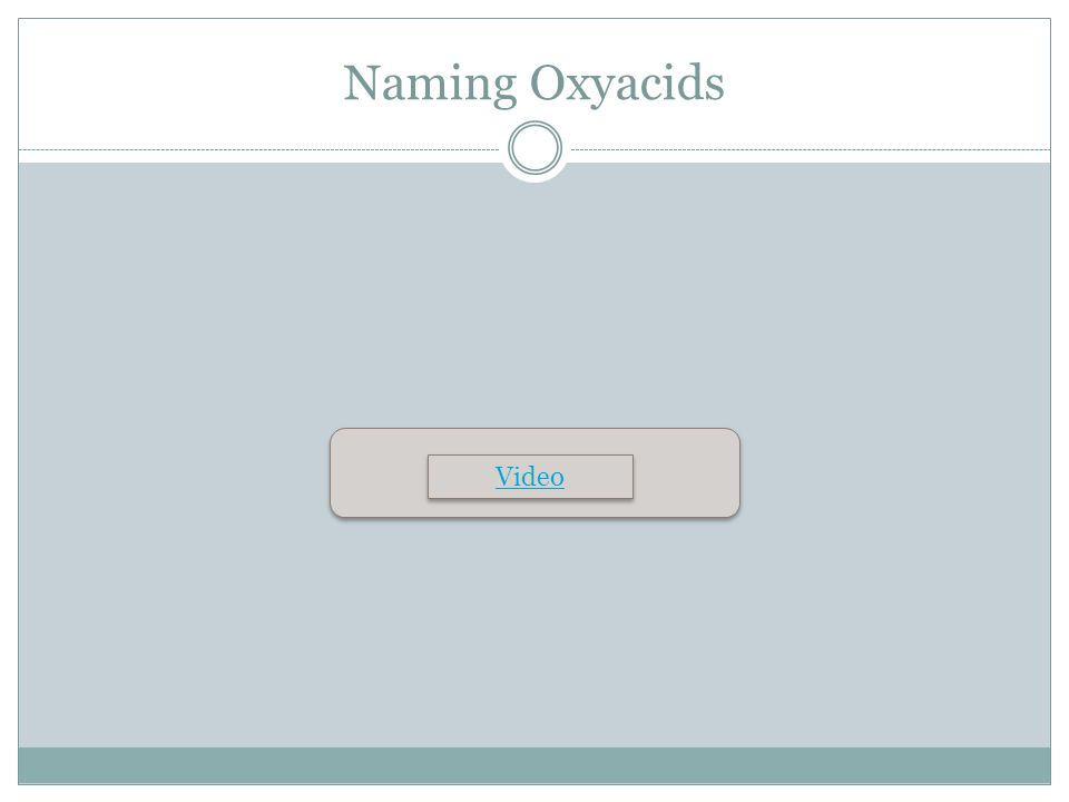 Naming Oxyacids Video