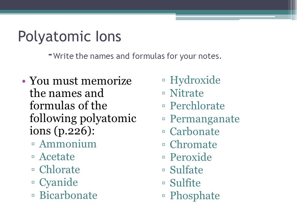 Polyatomic Ions -Write the names and formulas for your notes.