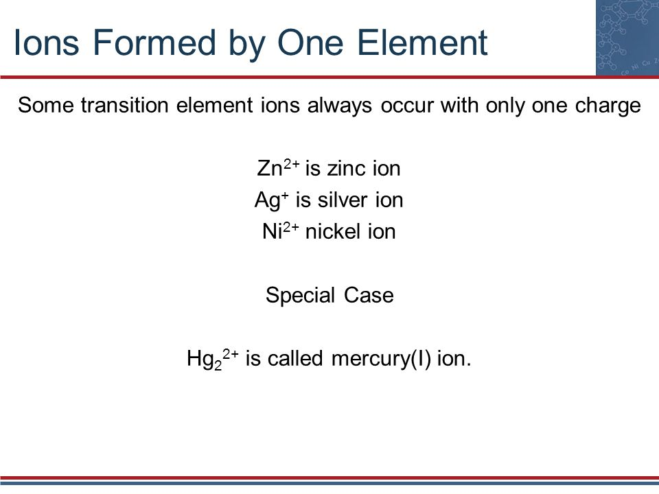 Ions Formed by One Element