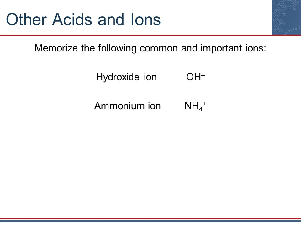 Memorize the following common and important ions: