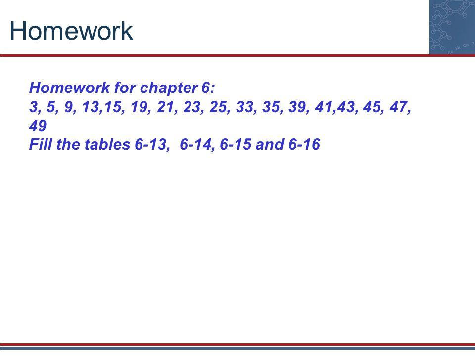 Homework Homework for chapter 6: