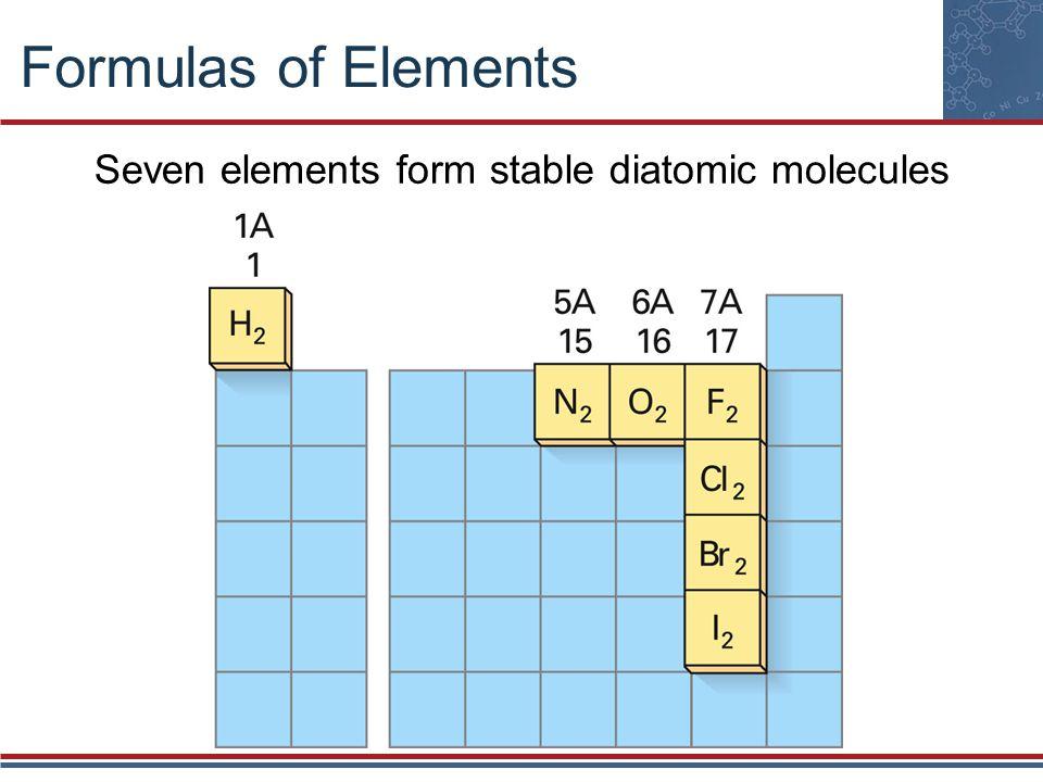 Seven elements form stable diatomic molecules