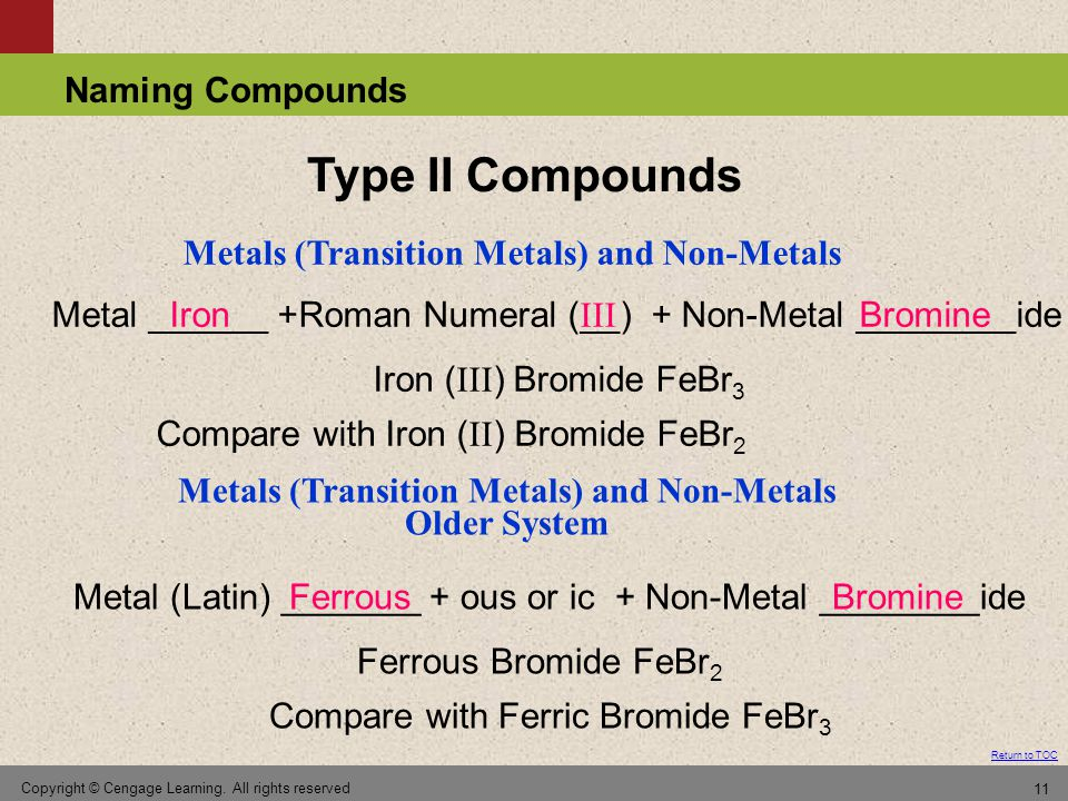 Type II Compounds Metals (Transition Metals) and Non-Metals