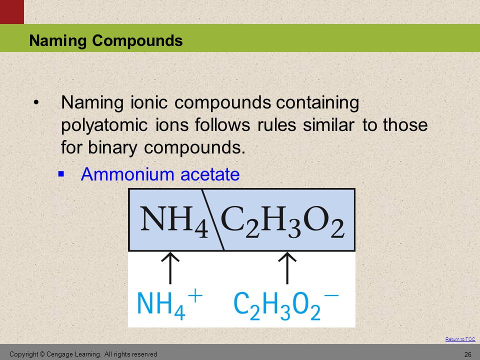 Naming ionic compounds containing polyatomic ions follows rules similar to those for binary compounds.