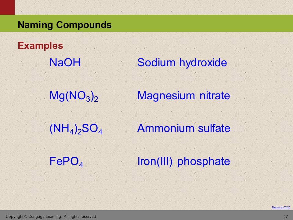 Mg(NO3)2 Magnesium nitrate (NH4)2SO4 Ammonium sulfate