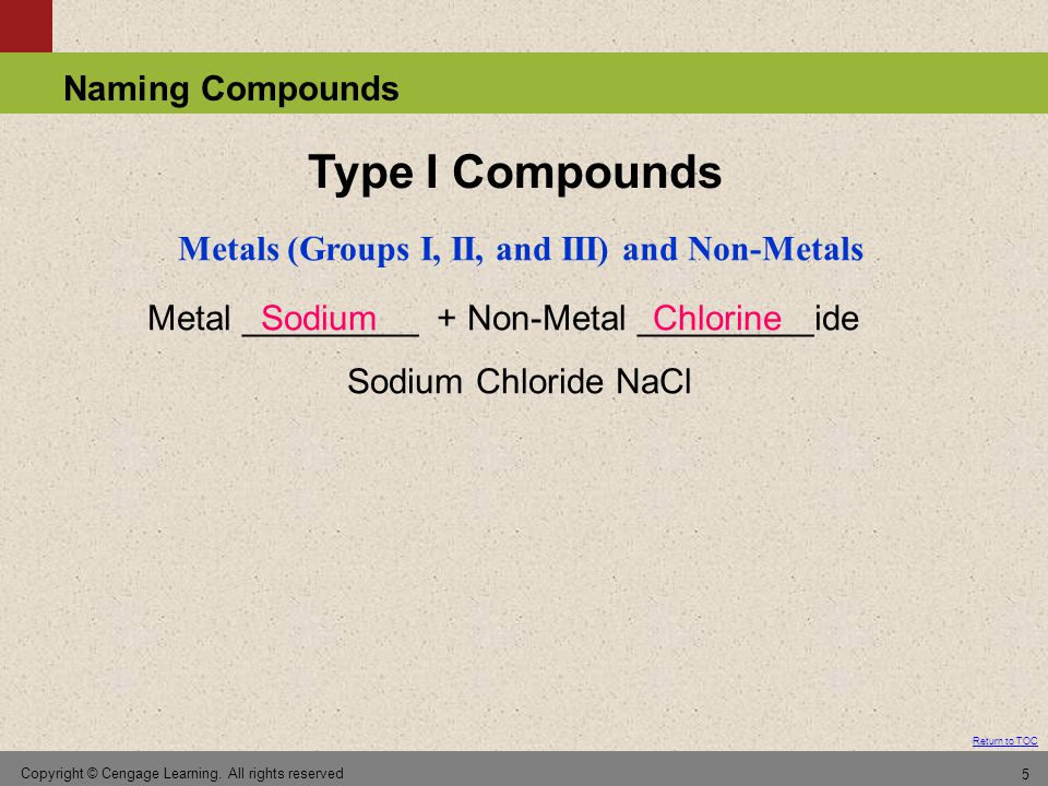 Metals (Groups I, II, and III) and Non-Metals