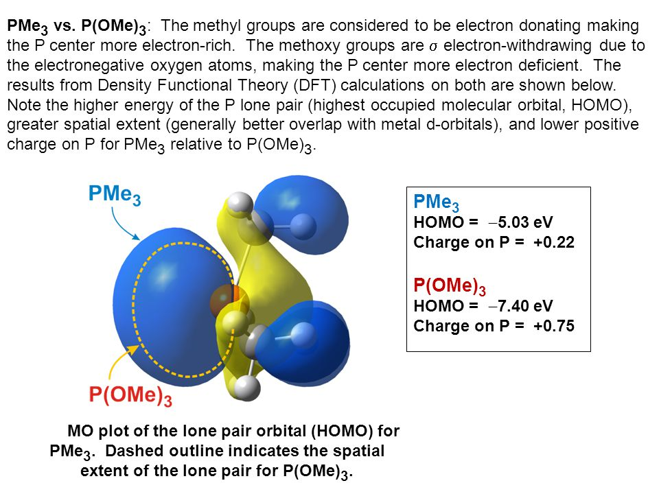 PMe3 vs. P(OMe)3: The methyl groups are considered to be electron donating making the P center more electron-rich. The methoxy groups are s electron-withdrawing due to the electronegative oxygen atoms, making the P center more electron deficient. The results from Density Functional Theory (DFT) calculations on both are shown below. Note the higher energy of the P lone pair (highest occupied molecular orbital, HOMO), greater spatial extent (generally better overlap with metal d-orbitals), and lower positive charge on P for PMe3 relative to P(OMe)3.