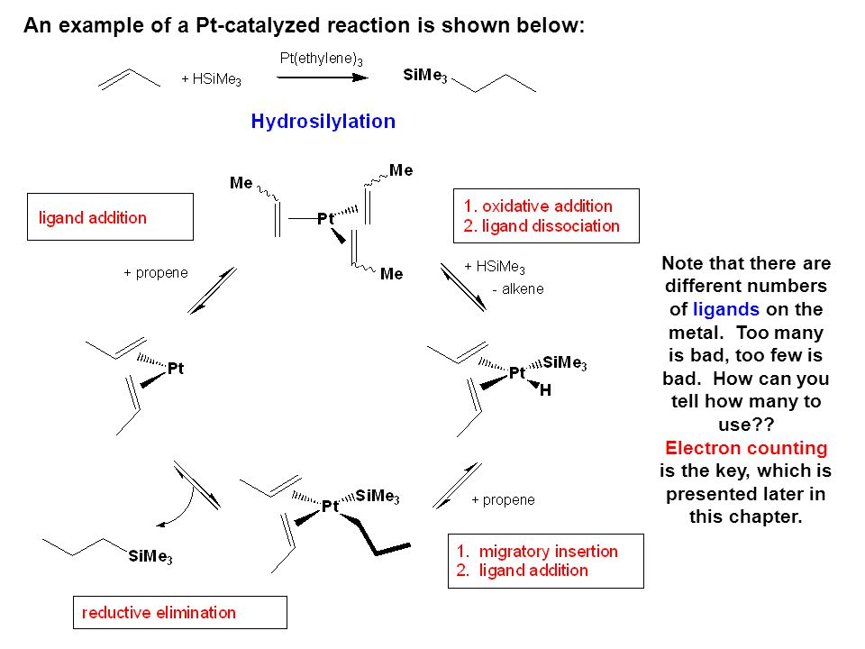 An example of a Pt-catalyzed reaction is shown below: