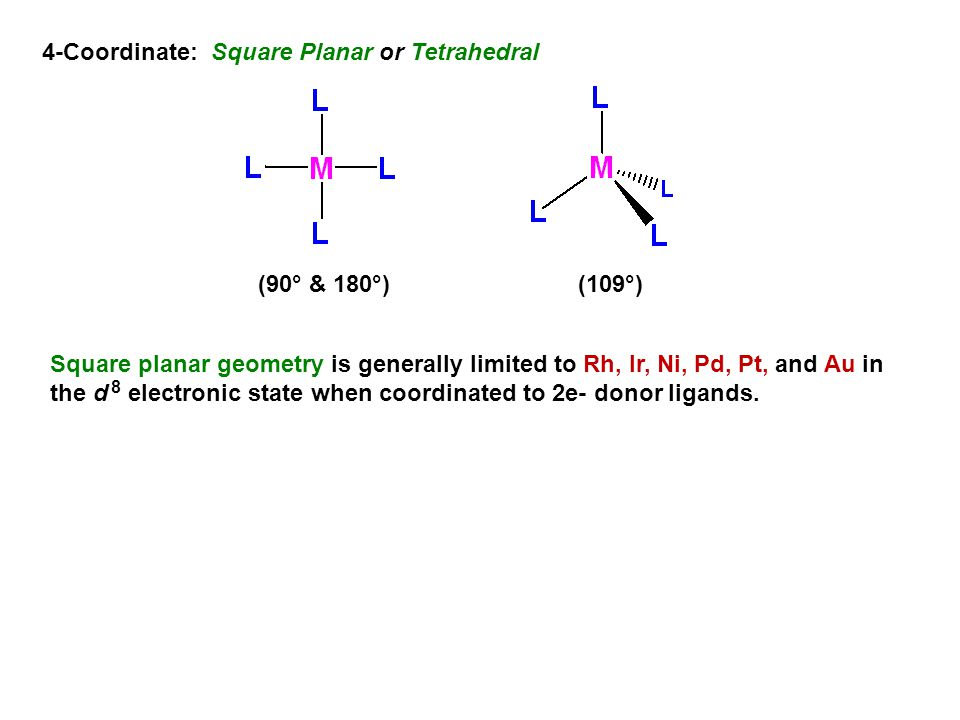 4-Coordinate: Square Planar or Tetrahedral