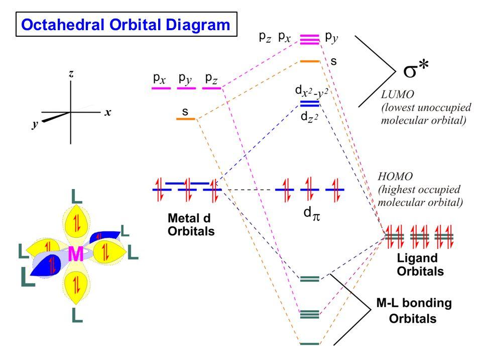 H6 Molecular Orbital Diagram Wiring Library
