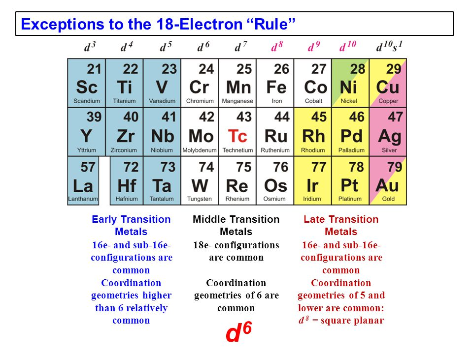 d6 Exceptions to the 18-Electron Rule Early Transition Metals