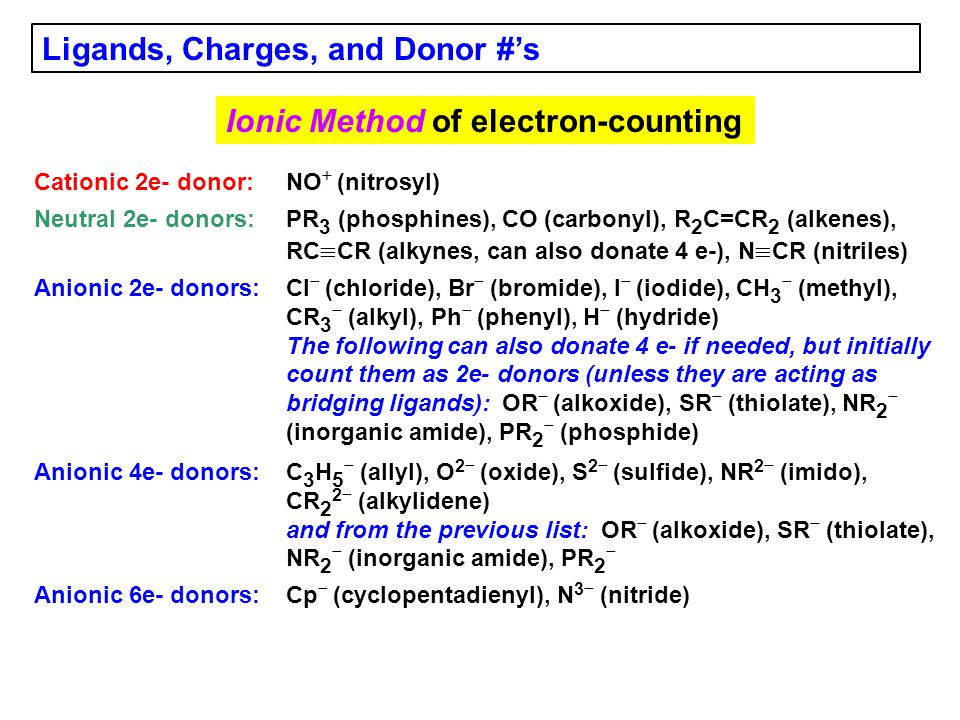 Ligands, Charges, and Donor #'s