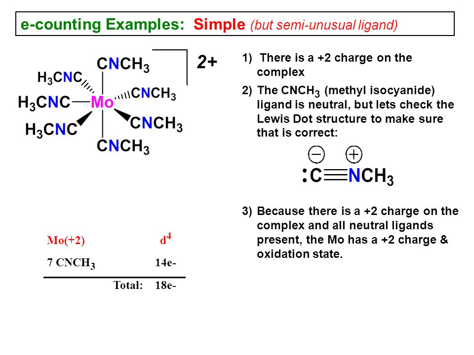 e-counting Examples: Simple (but semi-unusual ligand)