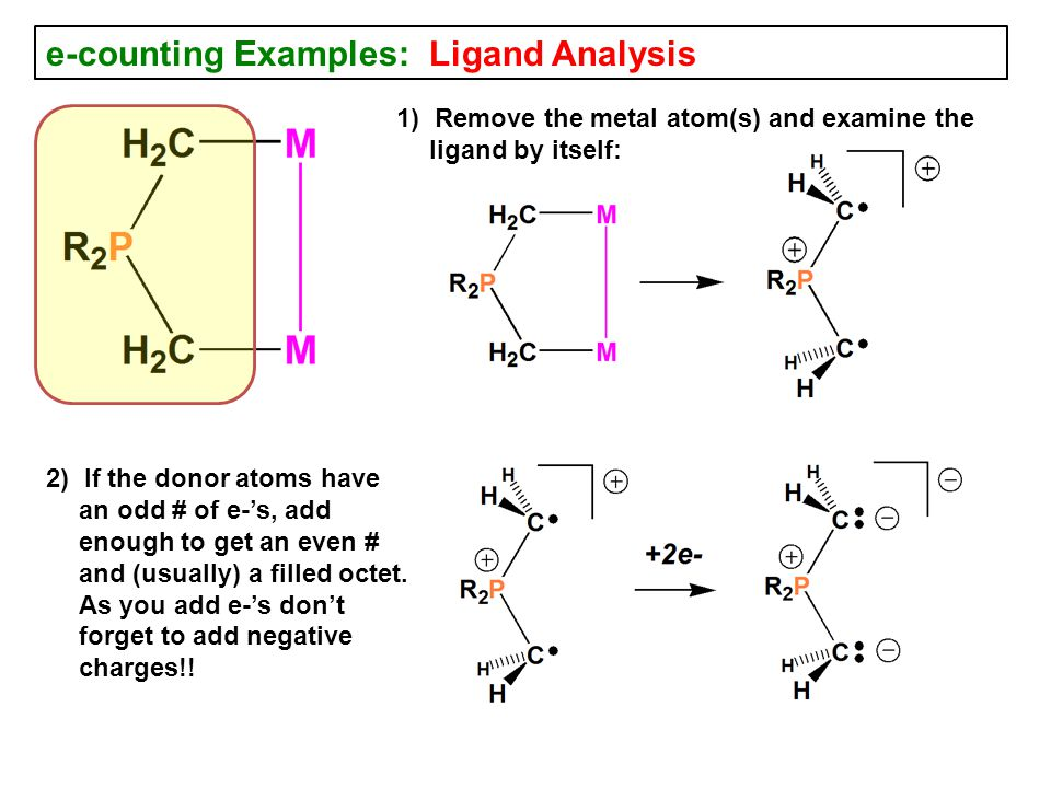 e-counting Examples: Ligand Analysis