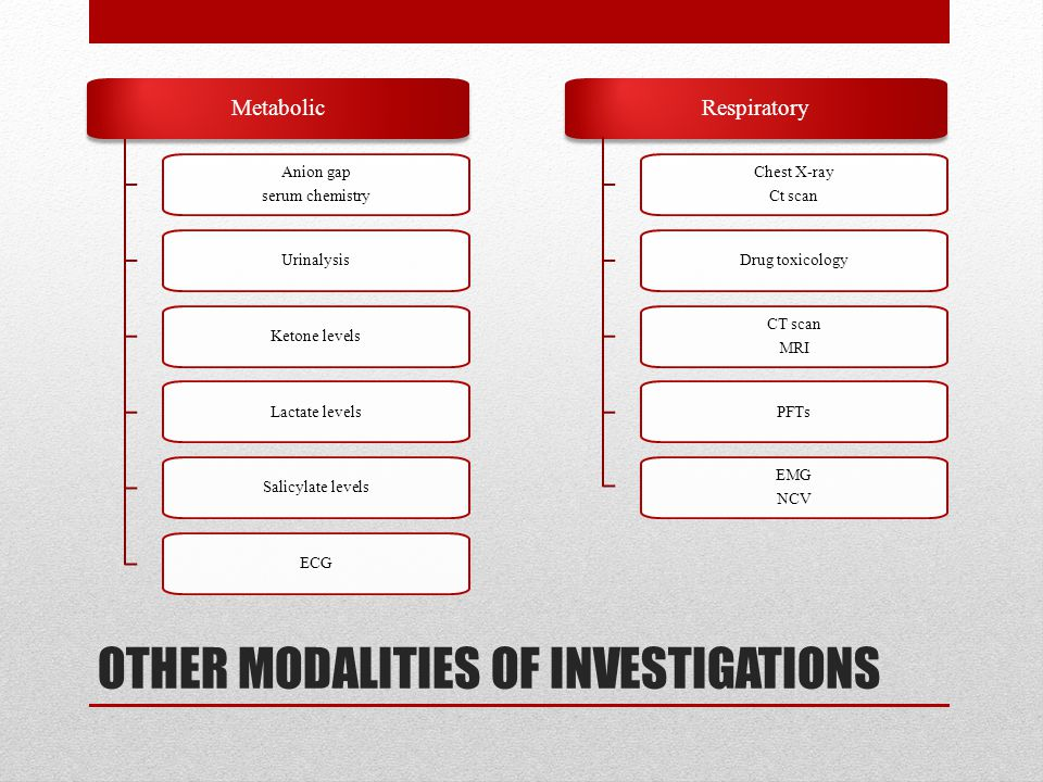 OTHER MODALITIES OF INVESTIGATIONS